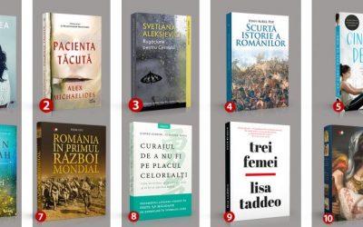 Top 10 cele mai citite cărți Litera în 2019